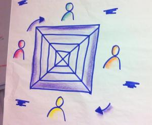 Die Teilnehmenden kennenlernen mit Online-Tools - Diagnose - Material - wb-web